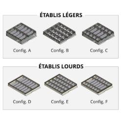 Kits de Compartimentation pour Établis TIRIO