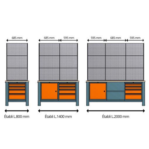 Kits de Fixation pour Établis Lourds TIRIO